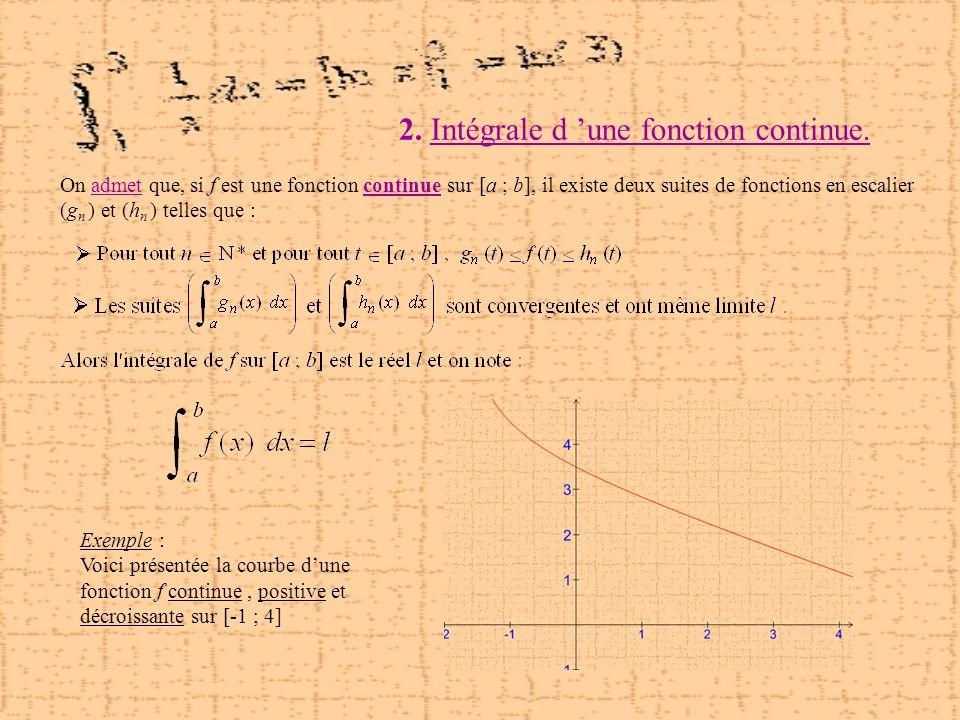 2. Intégrale d une fonction continue. On admet que, si f est une fonction continue sur [a ; b], il existe deux suites de fonctions en escalier (g n )