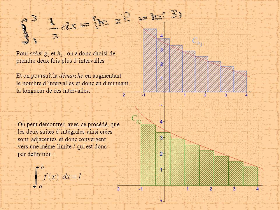 Cg3Cg3 Ch3Ch3 On peut démontrer, avec ce procédé, que les deux suites dintégrales ainsi crées sont adjacentes et donc convergent vers une même limite