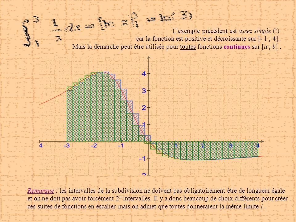 Lexemple précédent est assez simple (!) car la fonction est positive et décroissante sur [- 1 ; 4]. Mais la démarche peut être utilisée pour toutes fo