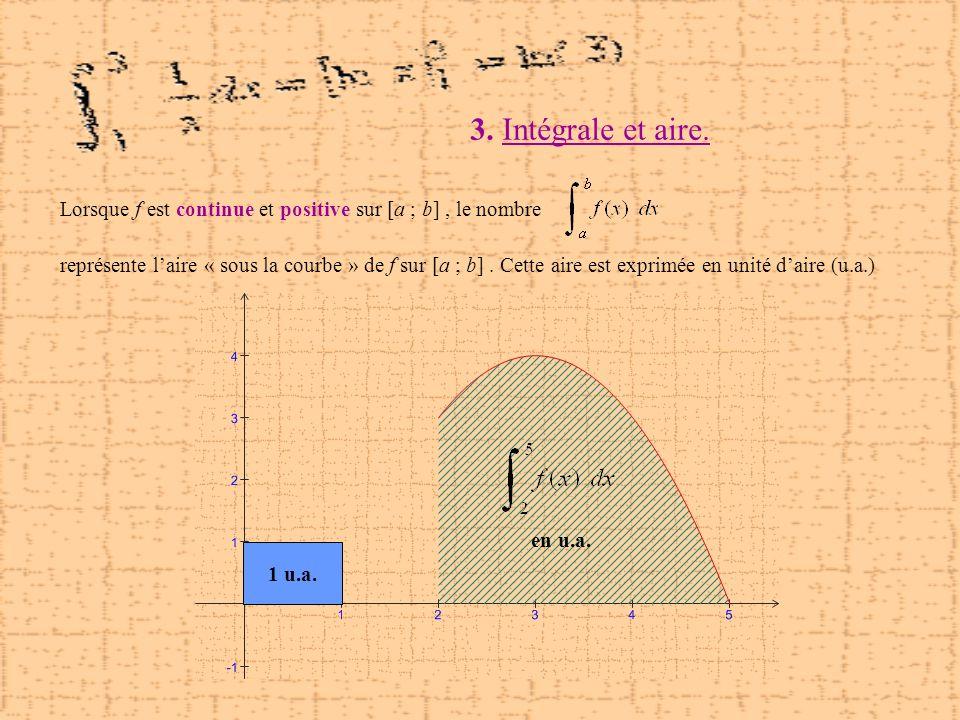 3. Intégrale et aire. Lorsque f est continue et positive sur [a ; b], le nombre représente laire « sous la courbe » de f sur [a ; b]. Cette aire est e