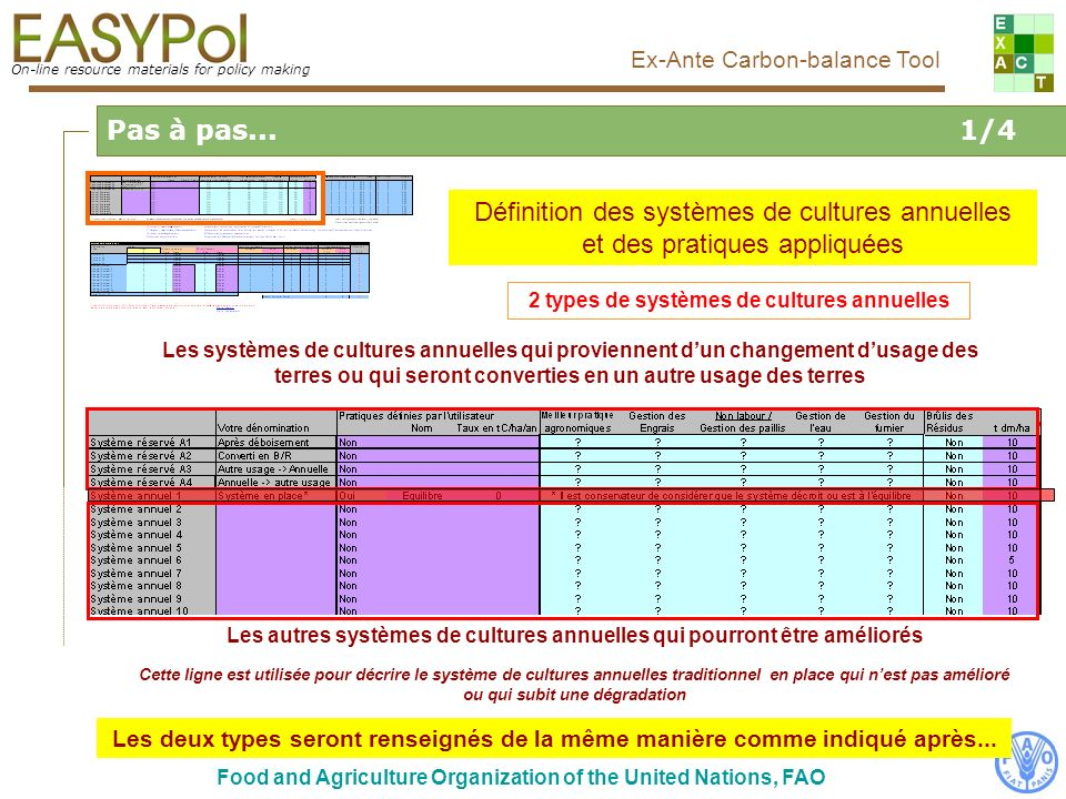 On-line resource materials for policy making Ex-Ante Carbon-balance Tool Food and Agriculture Organization of the United Nations, FAO Emissions de GES correspondantes Calculs intermédiaires réalisés par loutil Step by step...