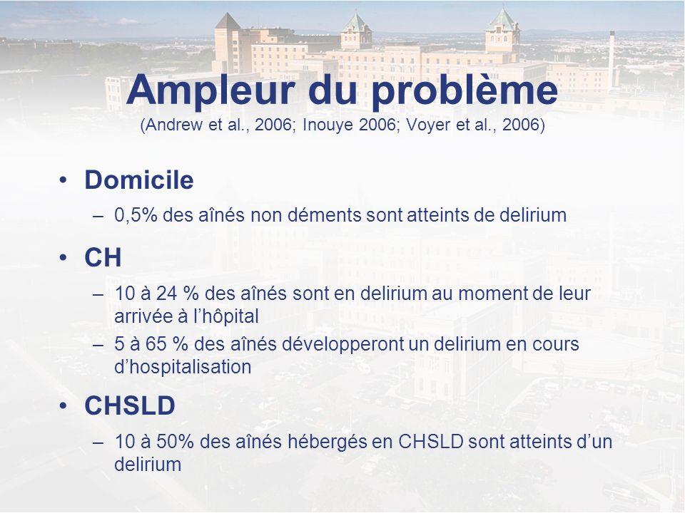 Ampleur du problème (Andrew et al., 2006; Inouye 2006; Voyer et al., 2006) Domicile –0,5% des aînés non déments sont atteints de delirium CH –10 à 24