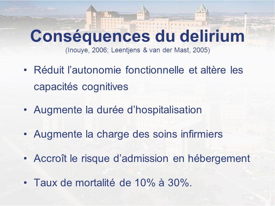 Conséquences du delirium (Inouye, 2006; Leentjens & van der Mast, 2005) Réduit lautonomie fonctionnelle et altère les capacités cognitives Augmente la