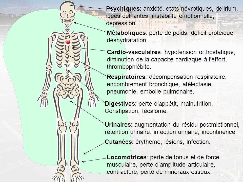 Psychiques: anxiété, états névrotiques, delirium, idées délirantes, instabilité émotionnelle, dépression. Métaboliques: perte de poids, déficit protéi