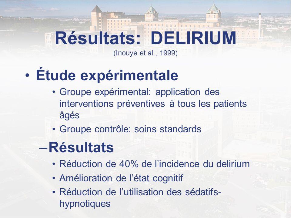 Résultats: DELIRIUM (Inouye et al., 1999) Étude expérimentale Groupe expérimental: application des interventions préventives à tous les patients âgés
