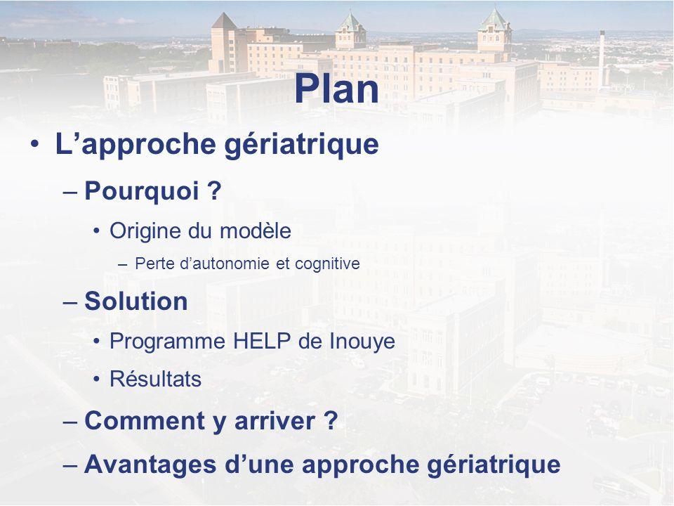 Plan Lapproche gériatrique –Pourquoi ? Origine du modèle –Perte dautonomie et cognitive –Solution Programme HELP de Inouye Résultats –Comment y arrive