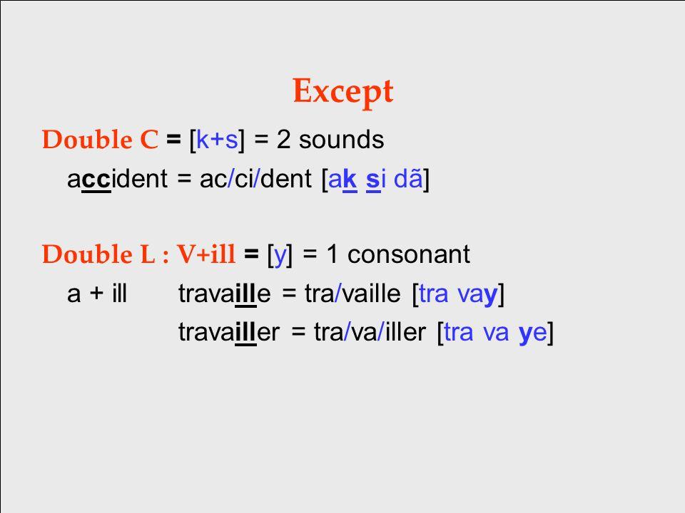 Except Double C = [k+s] = 2 sounds accident = ac/ci/dent [ak si dã] Double L : V+ill = [y] = 1 consonant a + illtravaille = tra/vaille [tra vay] trava