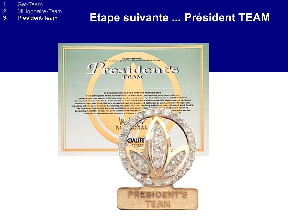 Reconnaissance... Millionnaire TEAM 1.Get-Team 2.Millionnaire-Team 3.President-Team