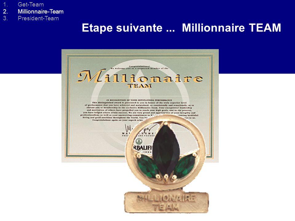 Etape suivante... Millionnaire TEAM 1.Get-Team 2.Millionnaire-Team 3.President-Team