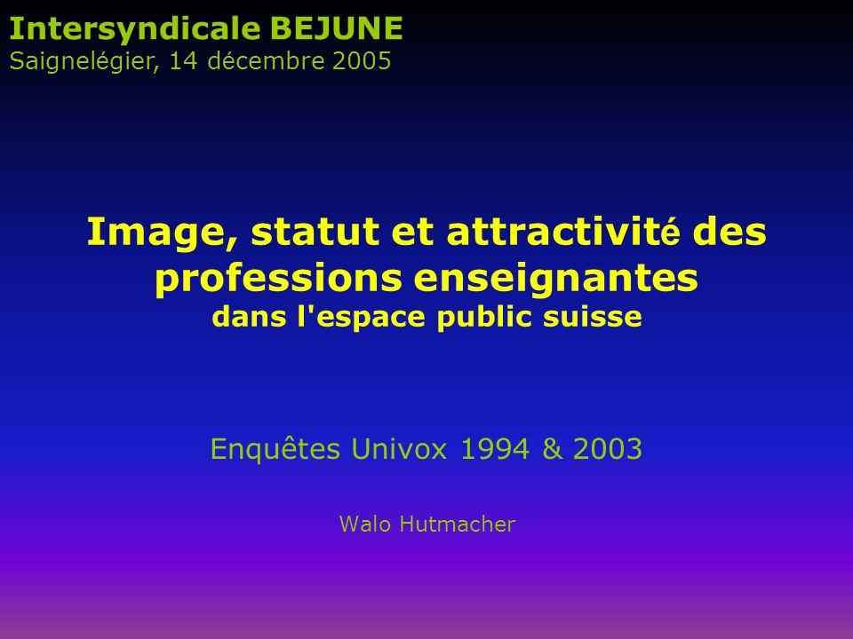 Image, statut et attractivit é des professions enseignantes dans l espace public suisse Enquêtes Univox 1994 & 2003 Walo Hutmacher Intersyndicale BEJUNE Saignel é gier, 14 d é cembre 2005