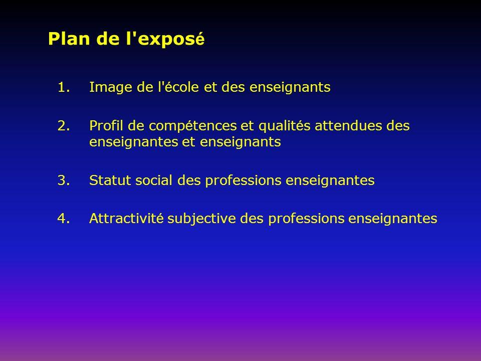 Plan de l expos é 1.Image de l é cole et des enseignants 2.Profil de comp é tences et qualit é s attendues des enseignantes et enseignants 3.