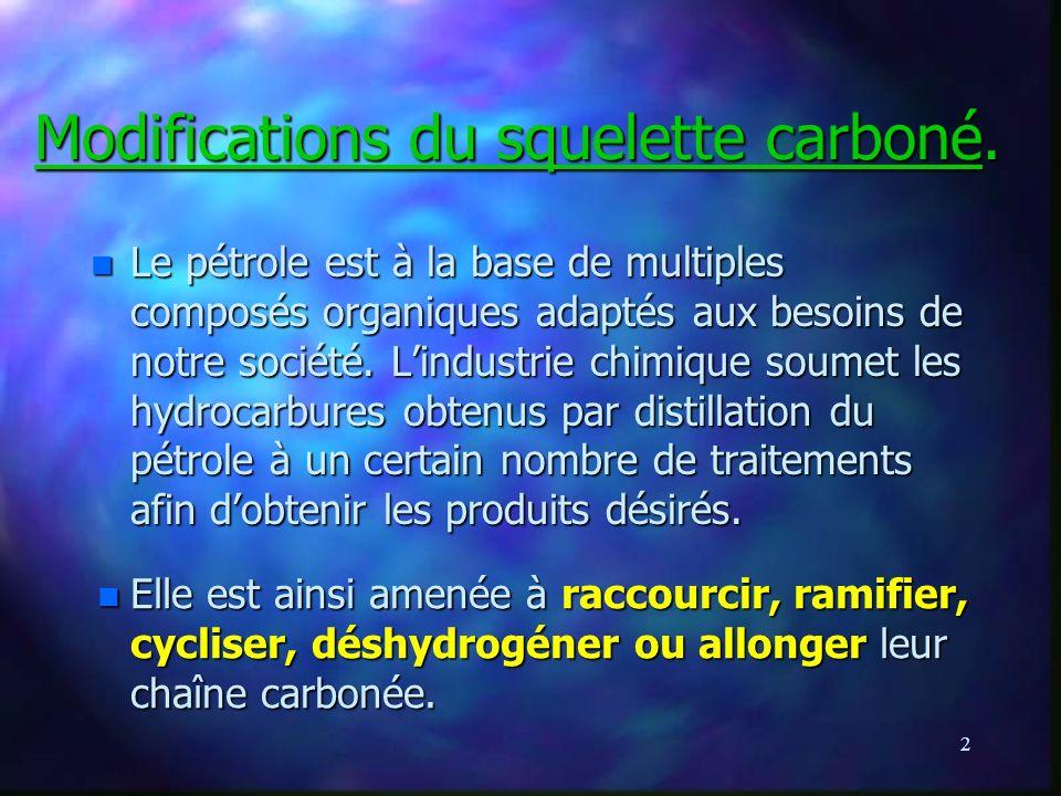 2 Modifications du squelette carboné.