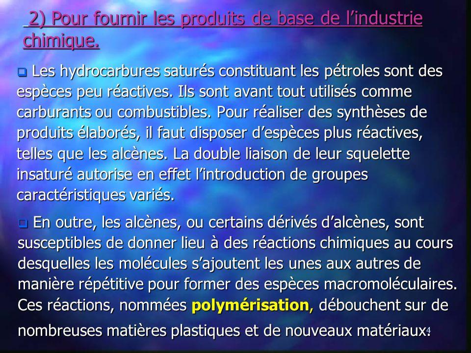 4 2) Pour fournir les produits de base de lindustrie chimique.