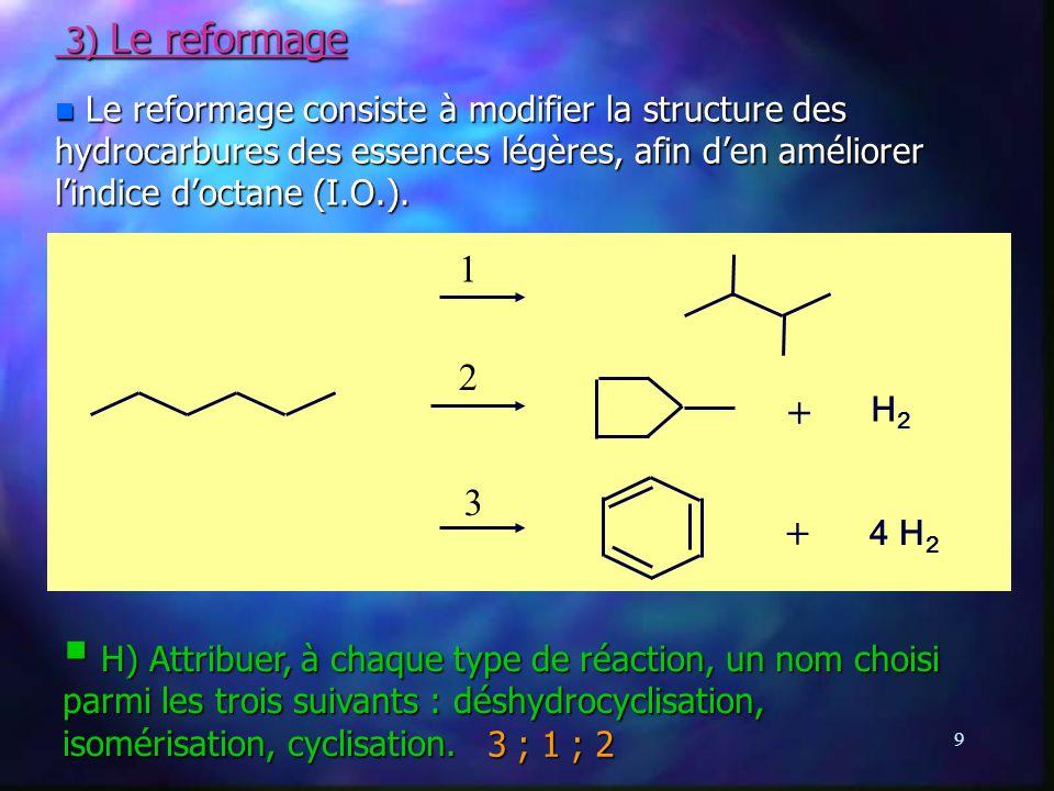 9 3) Le reformage 3) Le reformage n Le reformage consiste à modifier la structure des hydrocarbures des essences légères, afin den améliorer lindice doctane (I.O.).