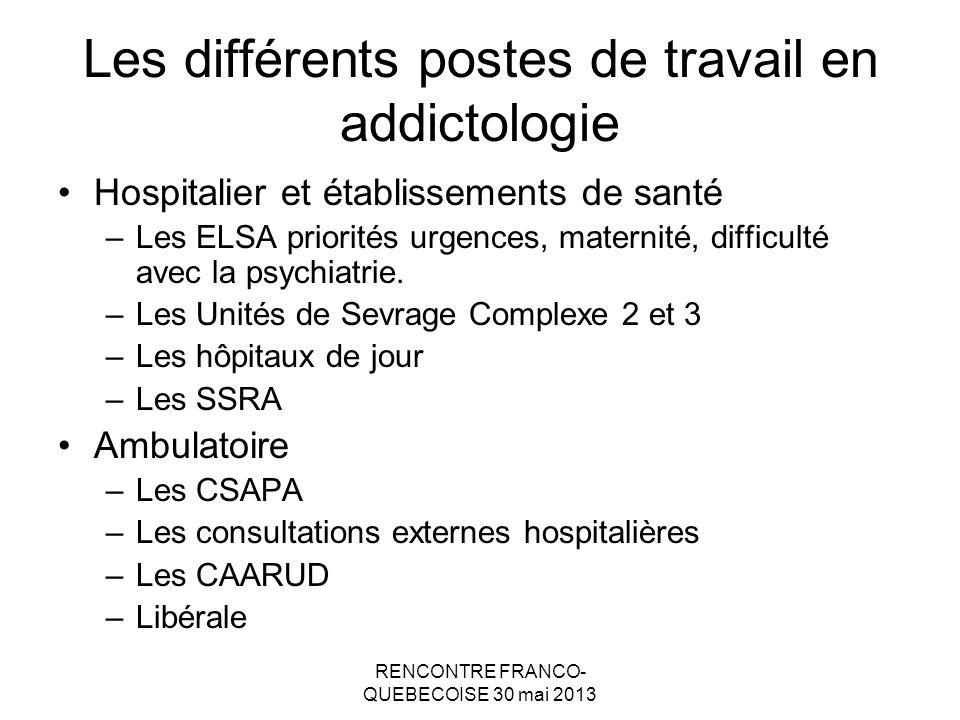 RENCONTRE FRANCO- QUEBECOISE 30 mai 2013 Les différents postes de travail en addictologie Hospitalier et établissements de santé –Les ELSA priorités urgences, maternité, difficulté avec la psychiatrie.