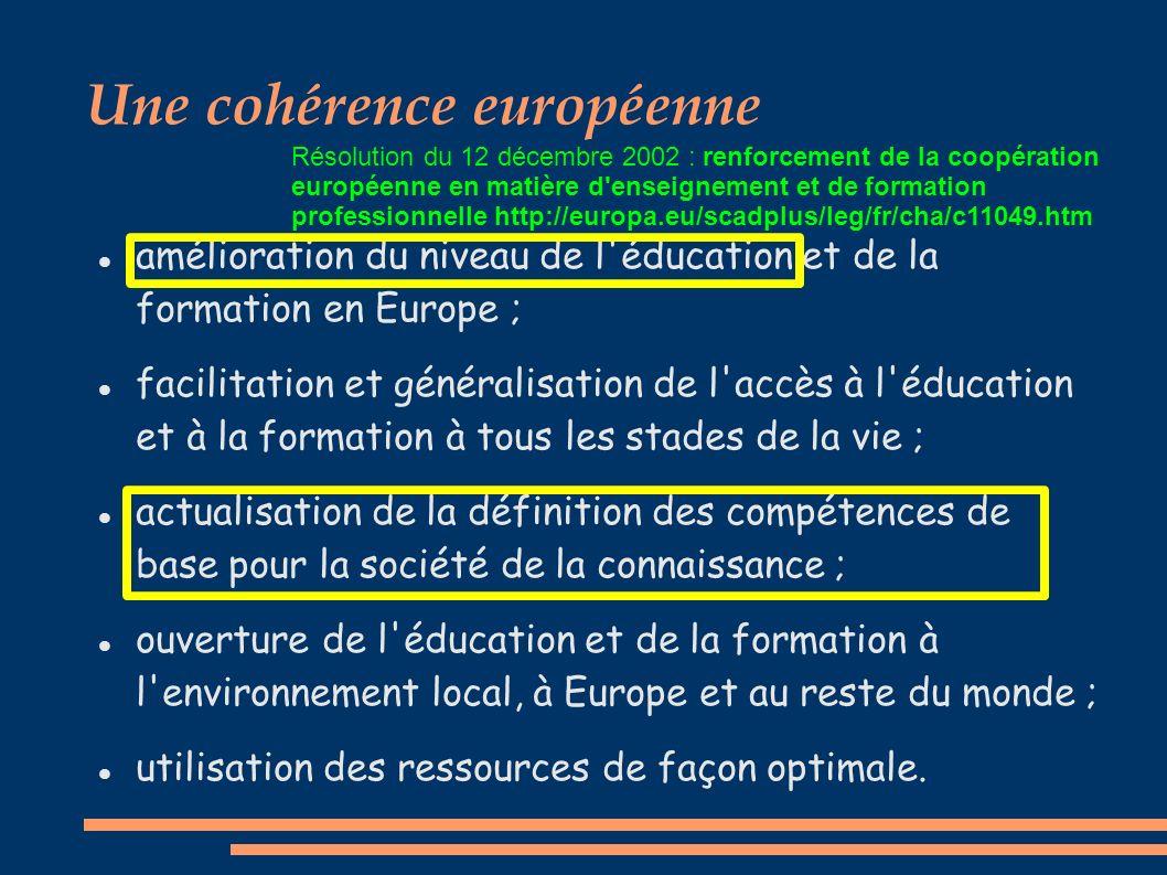 Une cohérence européenne amélioration du niveau de l éducation et de la formation en Europe ; facilitation et généralisation de l accès à l éducation et à la formation à tous les stades de la vie ; actualisation de la définition des compétences de base pour la société de la connaissance ; ouverture de l éducation et de la formation à l environnement local, à Europe et au reste du monde ; utilisation des ressources de façon optimale.