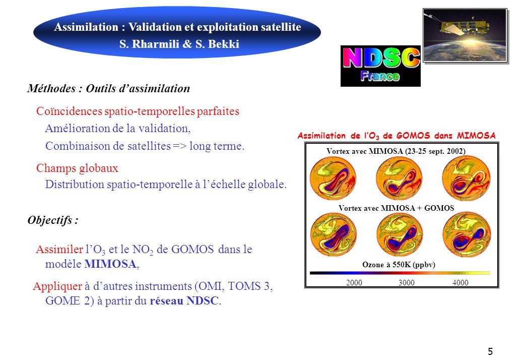 5 Objectifs : Assimiler lO 3 et le NO 2 de GOMOS dans le modèle MIMOSA, Appliquer à dautres instruments (OMI, TOMS 3, GOME 2) à partir du réseau NDSC.