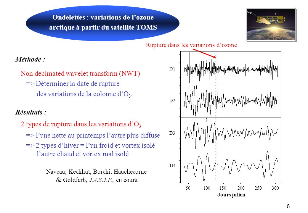 6 Ondelettes : variations de lozone arctique à partir du satellite TOMS Méthode : Non decimated wavelet transform (NWT) => Déterminer la date de rupture des variations de la colonne dO 3.
