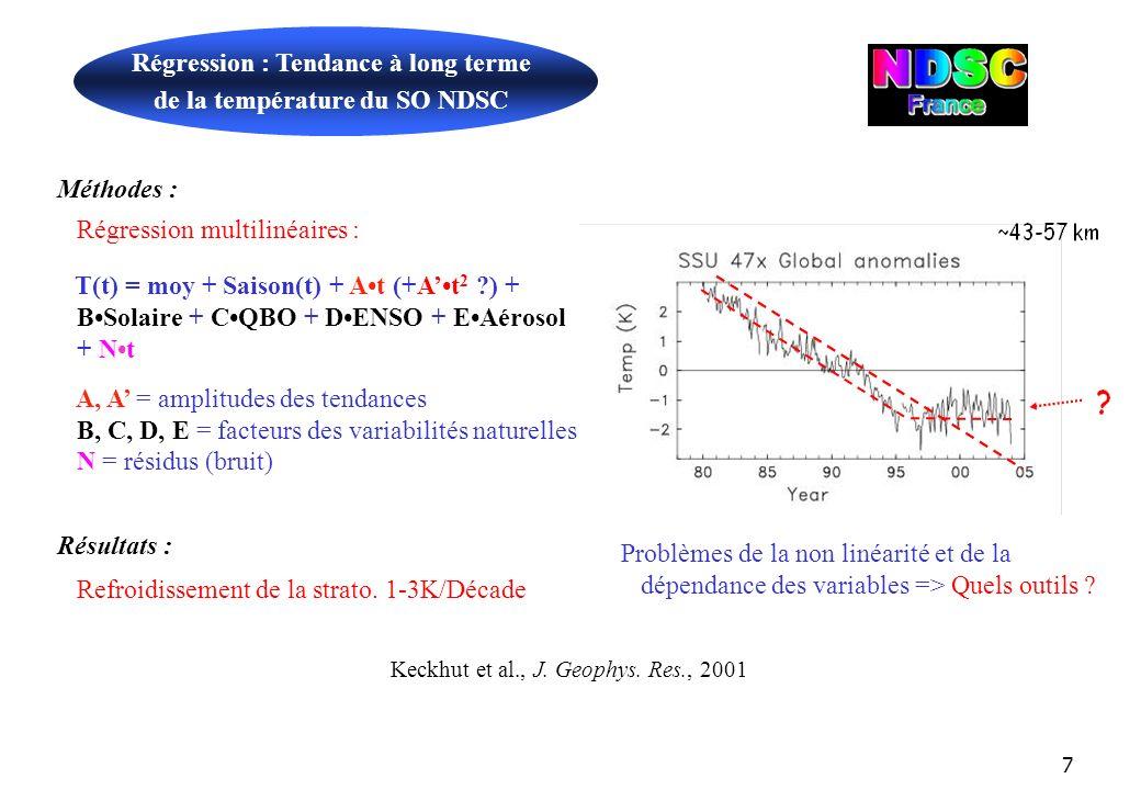 7 Régression : Tendance à long terme de la température du SO NDSC Keckhut et al., J.