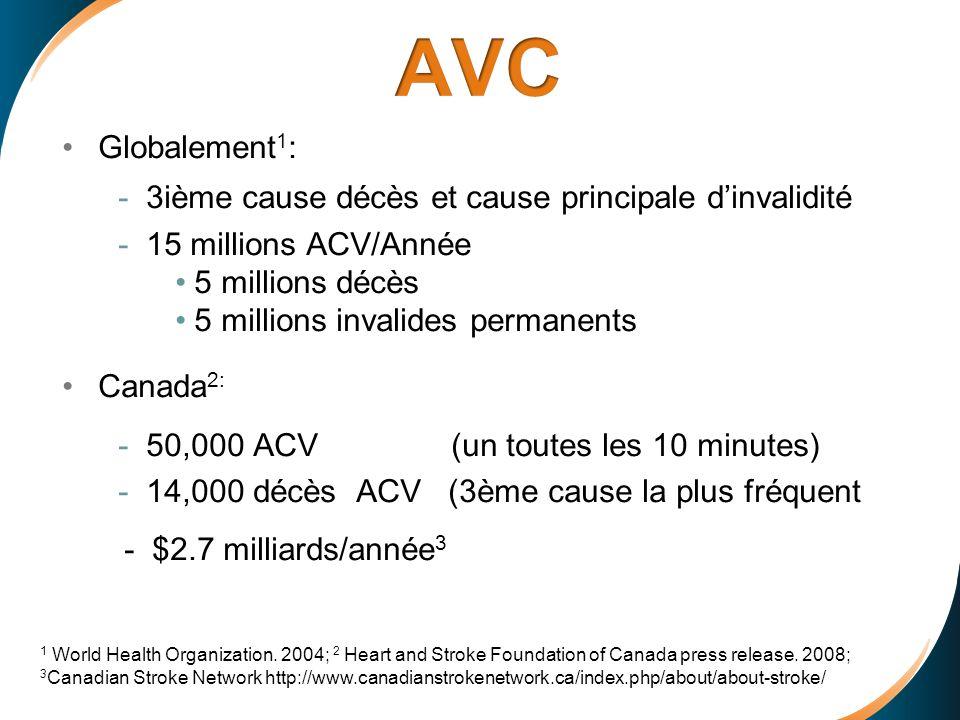 1 World Health Organization. 2004; 2 Heart and Stroke Foundation of Canada press release. 2008; 3 Canadian Stroke Network http://www.canadianstrokenet