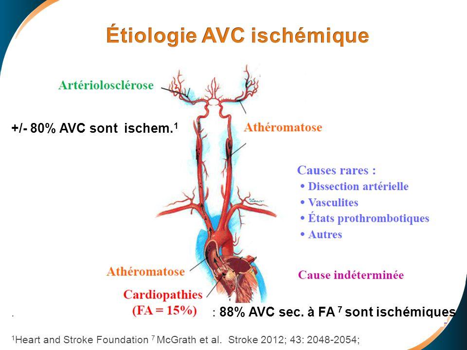 +/- 80% AVC sont ischem. 1. : 88% AVC sec. à FA 7 sont ischémiques 1 Heart and Stroke Foundation 7 McGrath et al. Stroke 2012; 43: 2048-2054;