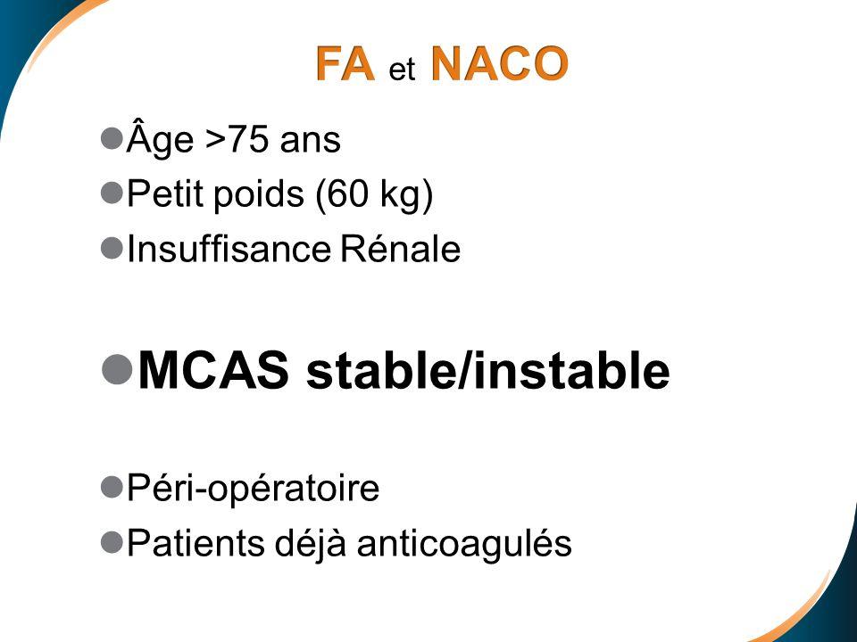 Âge >75 ans Petit poids (60 kg) Insuffisance Rénale MCAS stable/instable Péri-opératoire Patients déjà anticoagulés