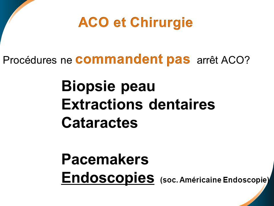 Biopsie peau Extractions dentaires Cataractes Pacemakers Endoscopies (soc. Américaine Endoscopie)