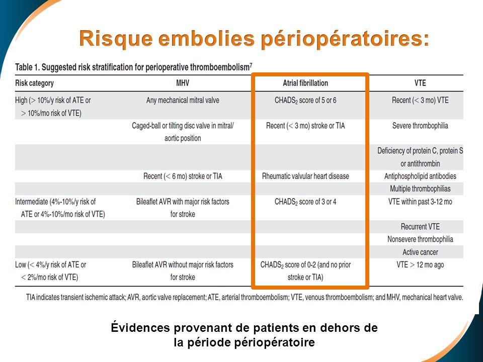Évidences provenant de patients en dehors de la période périopératoire