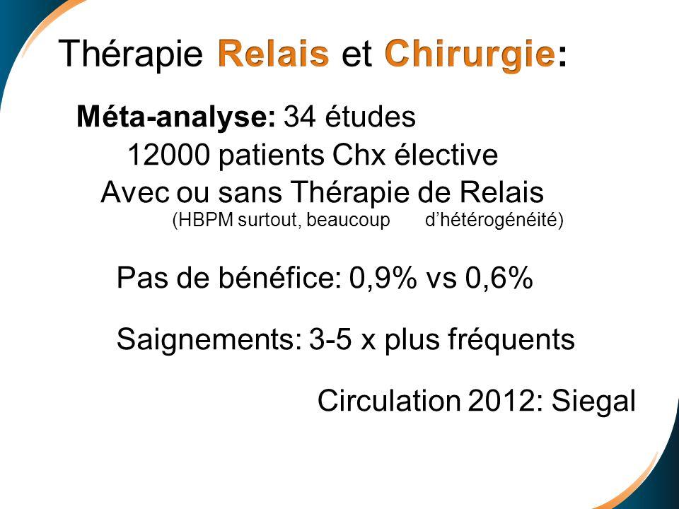 Méta-analyse: 34 études 12000 patients Chx élective Avec ou sans Thérapie de Relais (HBPM surtout, beaucoup dhétérogénéité) Pas de bénéfice: 0,9% vs 0