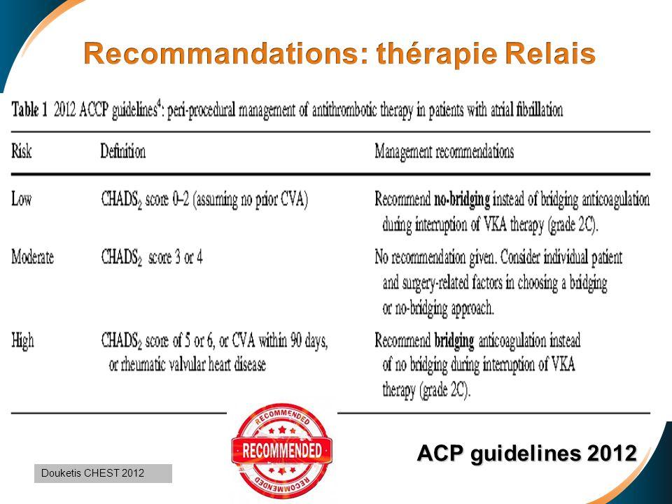 Douketis CHEST 2012 ACP guidelines 2012