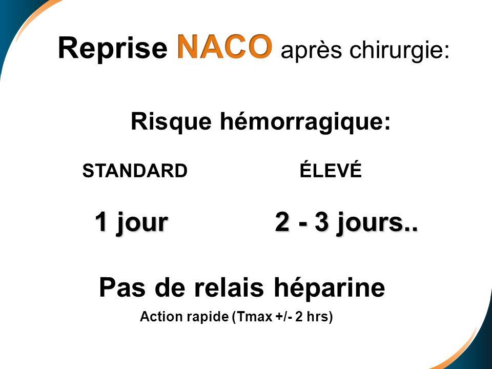 Risque hémorragique: STANDARD ÉLEVÉ 1 jour 2 - 3 jours.. Pas de relais héparine Action rapide (Tmax +/- 2 hrs)