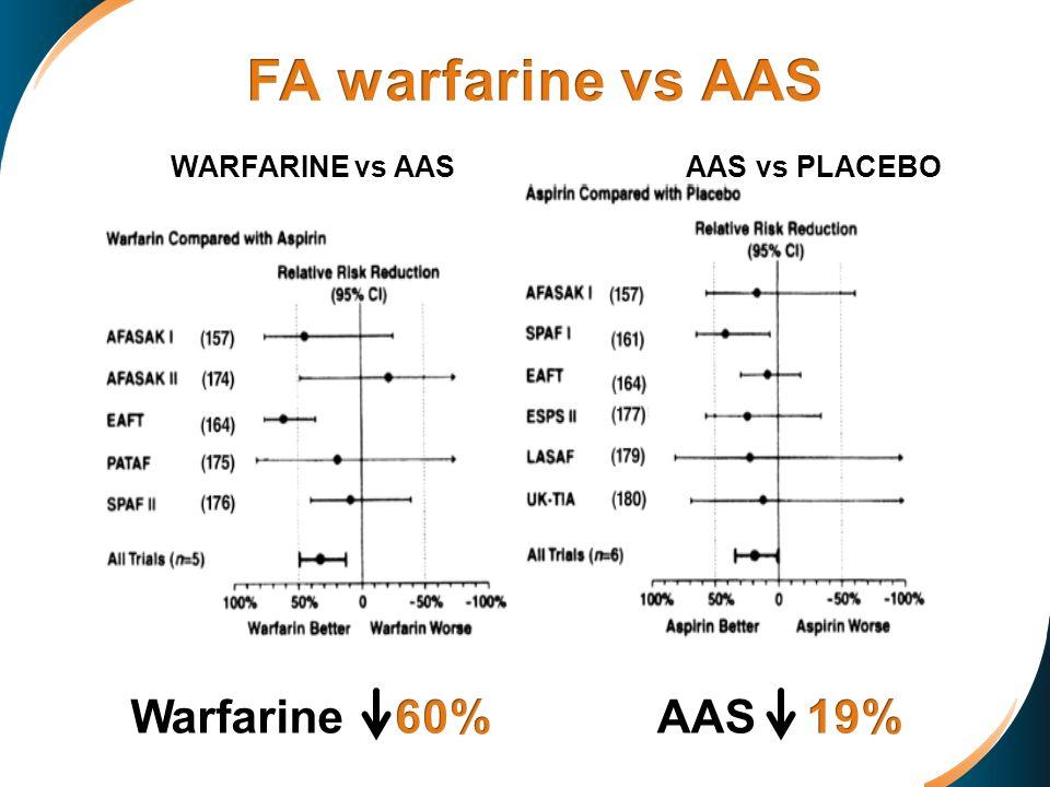 WARFARINE vs AAS AAS vs PLACEBO