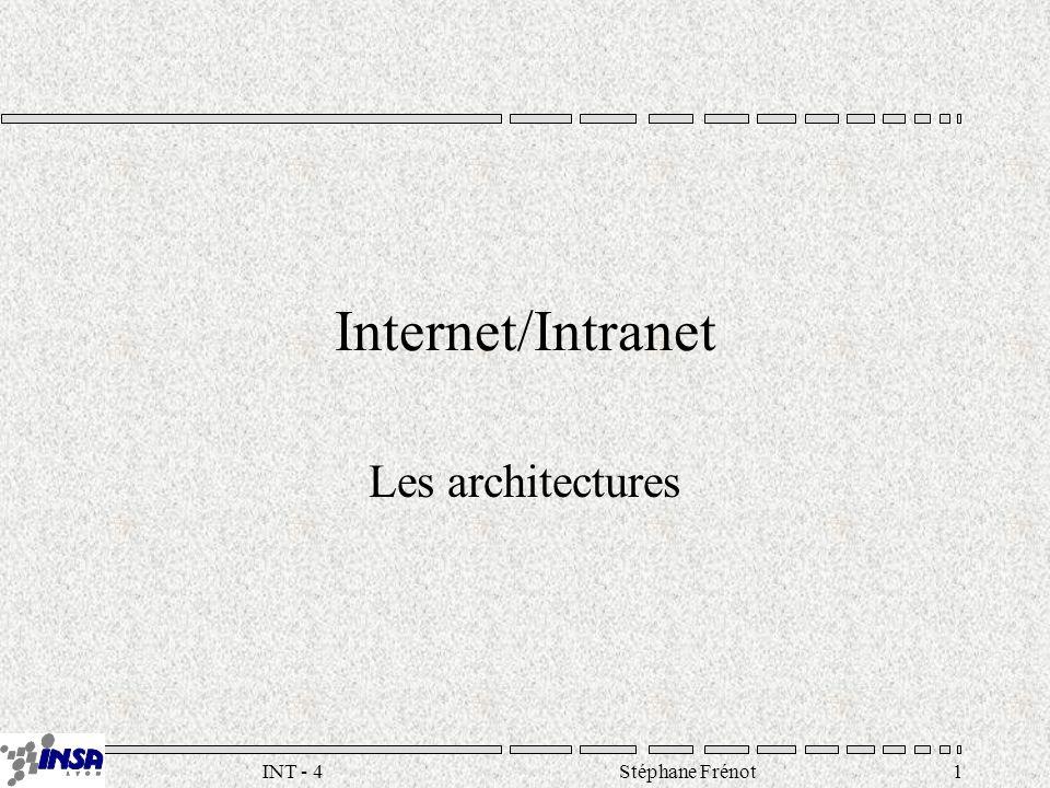 Stéphane Frénot32INT - 4 Exemple Serveur OLE : toto.dll Public Sub ReturnBonjour (strValuePairsIn As String, strHTMLResponse As String) strHTMLResponse = Content-Type: text/html & vbCrLF & Bonjour ; End Sub Public Sub main() End Sub http://serveurNT/utilisat/OLEISAPI.dll/toto.ReturnBonjour