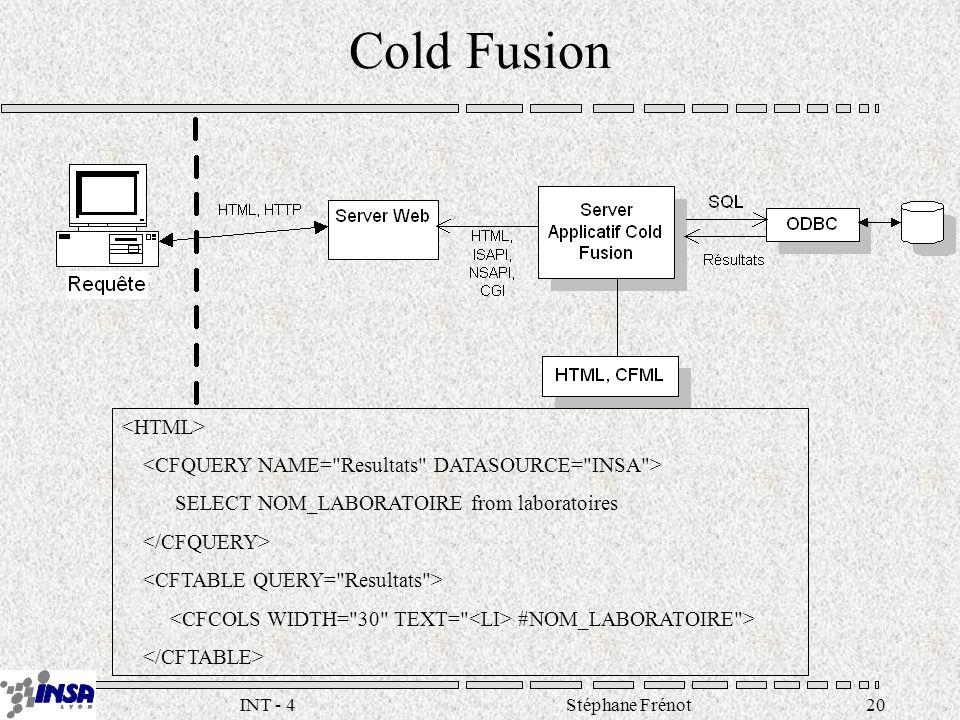 Stéphane Frénot20INT - 4 Cold Fusion SELECT NOM_LABORATOIRE from laboratoires #NOM_LABORATOIRE >