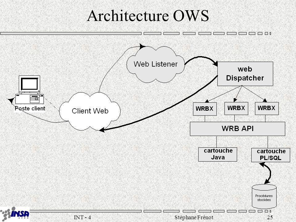 Stéphane Frénot25INT - 4 Architecture OWS