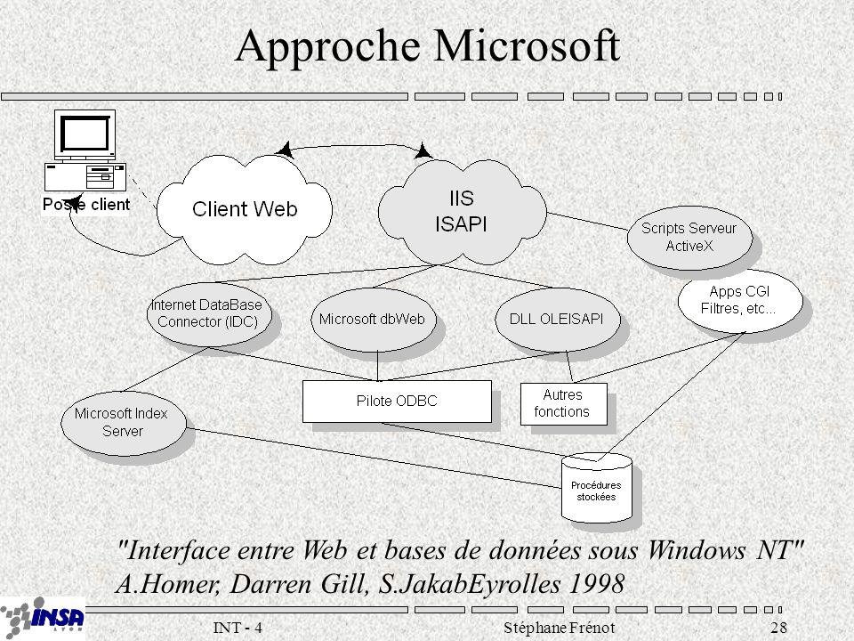 Stéphane Frénot28INT - 4 Approche Microsoft Interface entre Web et bases de données sous Windows NT A.Homer, Darren Gill, S.JakabEyrolles 1998