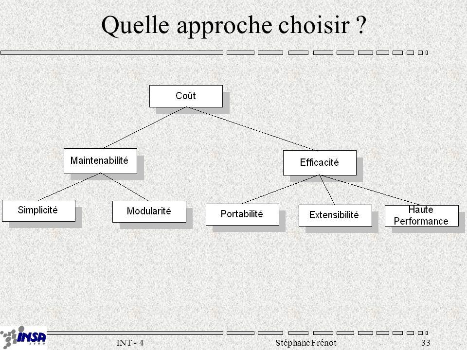 Stéphane Frénot33INT - 4 Quelle approche choisir