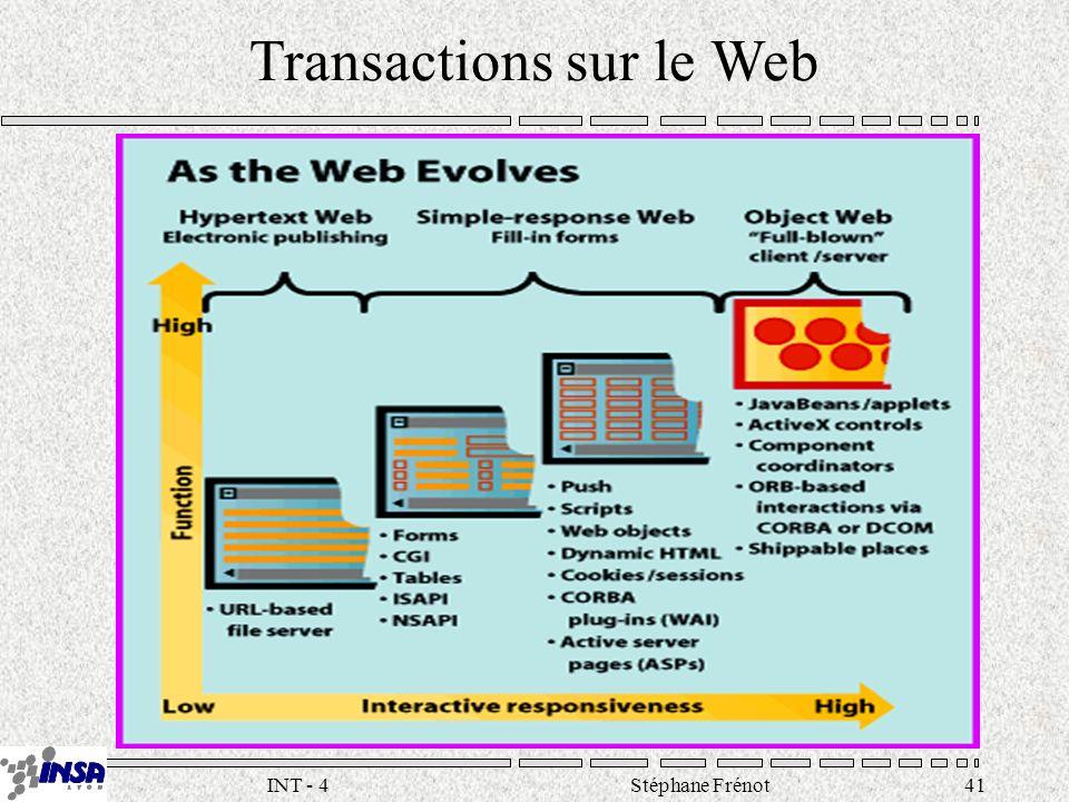 Stéphane Frénot41INT - 4 Transactions sur le Web