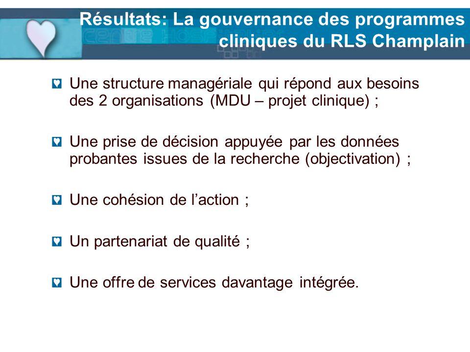 Résultats: La gouvernance des programmes cliniques du RLS Champlain Une structure managériale qui répond aux besoins des 2 organisations (MDU – projet