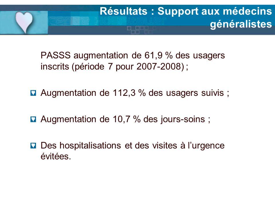 Résultats : Support aux médecins généralistes PASSS augmentation de 61,9 % des usagers inscrits (période 7 pour 2007-2008) ; Augmentation de 112,3 % d