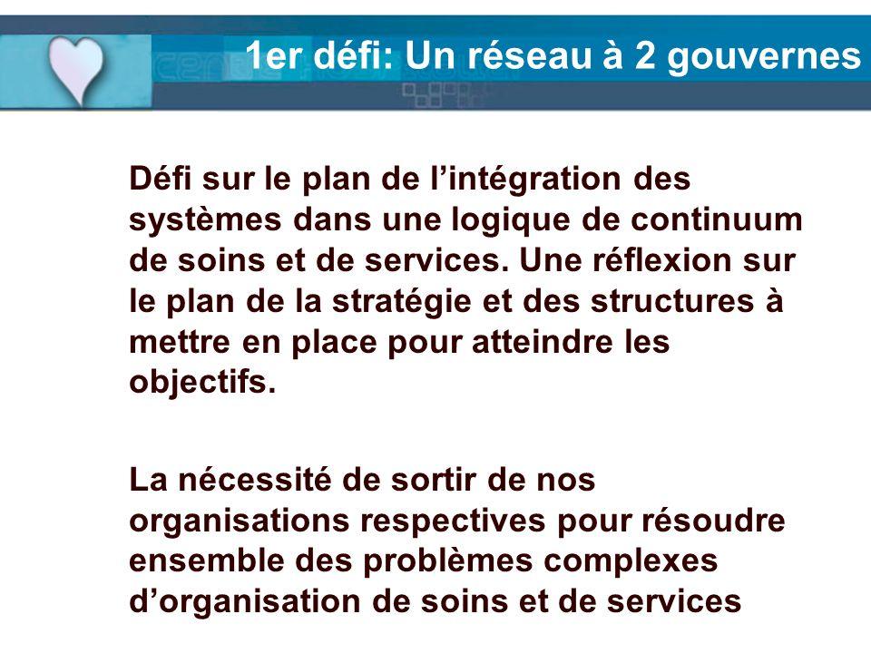 1er défi: Un réseau à 2 gouvernes Défi sur le plan de lintégration des systèmes dans une logique de continuum de soins et de services. Une réflexion s