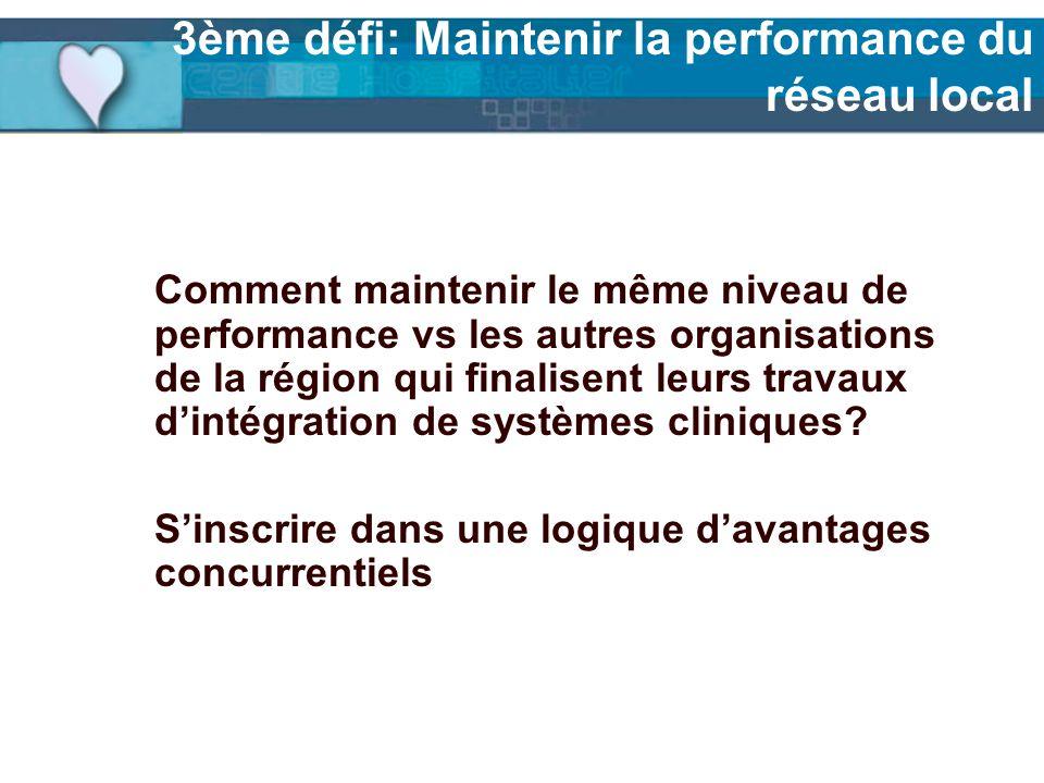 3ème défi: Maintenir la performance du réseau local Comment maintenir le même niveau de performance vs les autres organisations de la région qui final