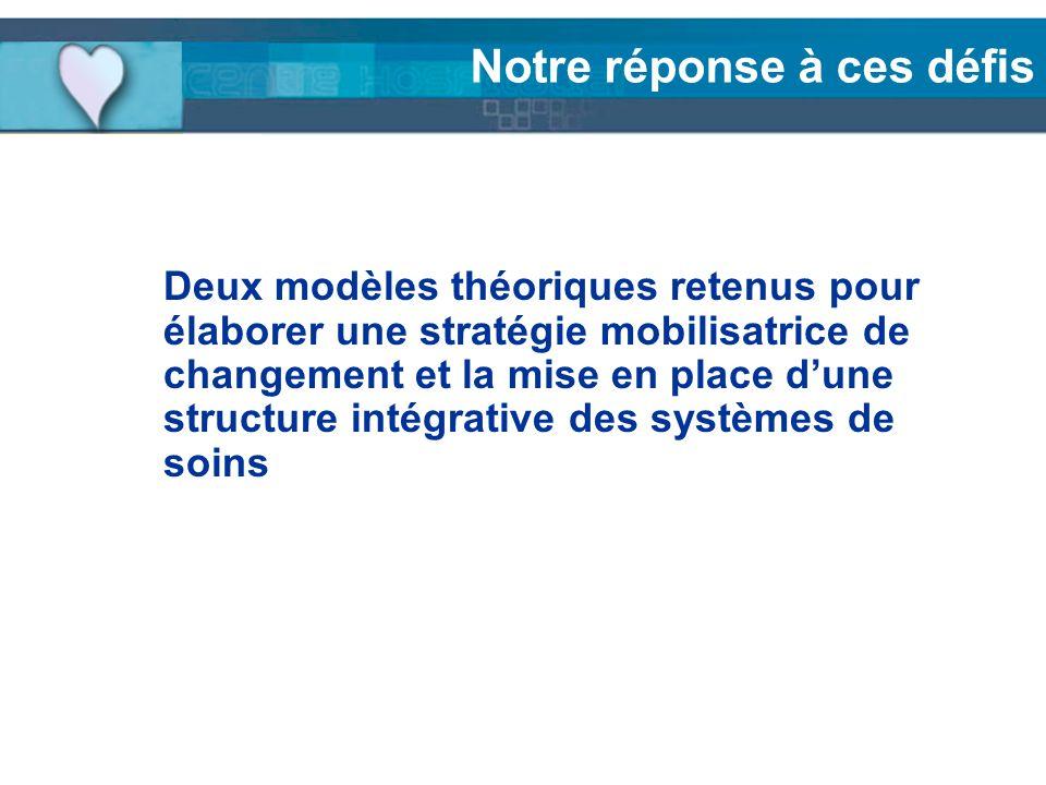 Notre réponse à ces défis Deux modèles théoriques retenus pour élaborer une stratégie mobilisatrice de changement et la mise en place dune structure i