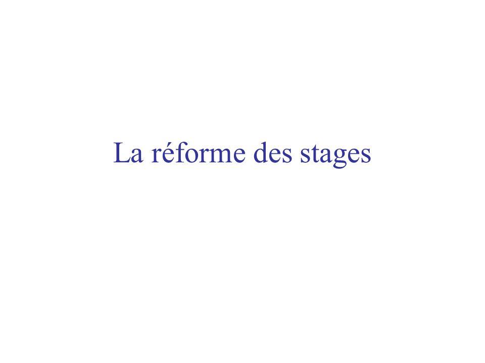 La réforme des stages