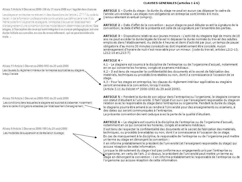CLAUSES GENERALES (articles 1 à 6) ARTICLE 1 – Durée du stage : la durée du stage ne peut en aucun cas dépasser le cadre de l'année universitaire. Les
