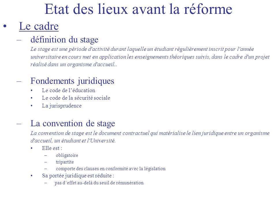 Etat des lieux avant la réforme Le cadre –définition du stage Le stage est une période d'activité durant laquelle un étudiant régulièrement inscrit po