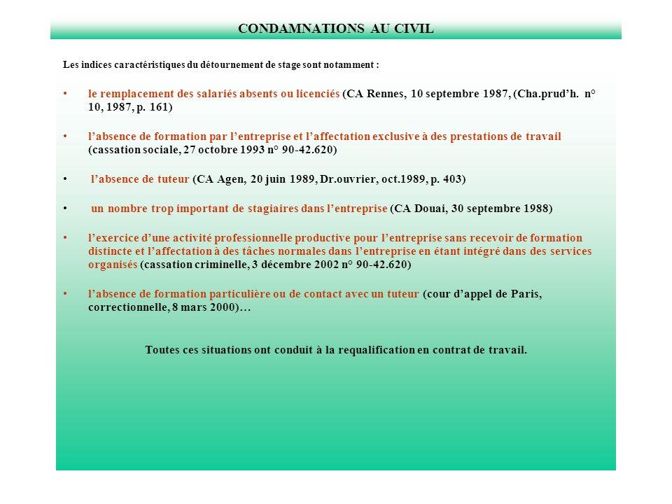 CONDAMNATIONS AU CIVIL Les indices caractéristiques du détournement de stage sont notamment : le remplacement des salariés absents ou licenciés (CA Rennes, 10 septembre 1987, (Cha.prudh.