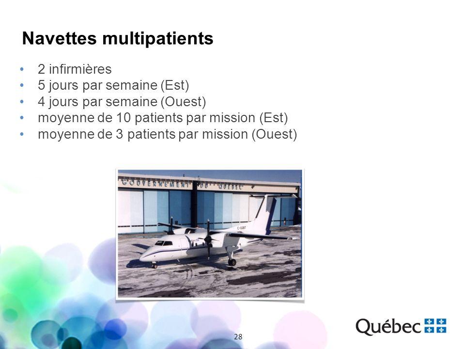 Navettes multipatients 2 infirmières 5 jours par semaine (Est) 4 jours par semaine (Ouest) moyenne de 10 patients par mission (Est) moyenne de 3 patie