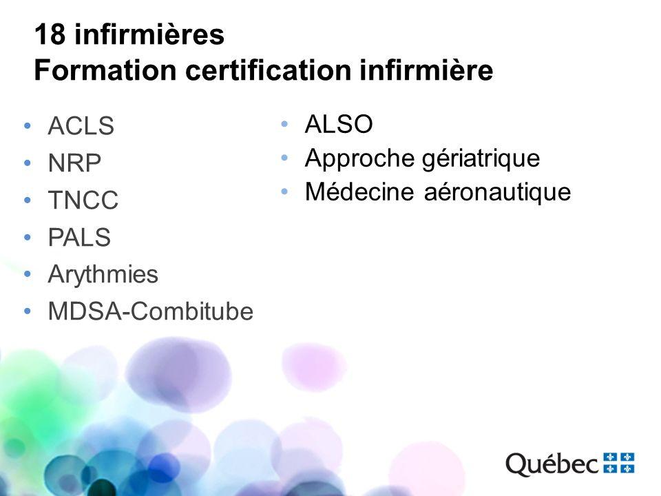 18 infirmières Formation certification infirmière ACLS NRP TNCC PALS Arythmies MDSA-Combitube ALSO Approche gériatrique Médecine aéronautique
