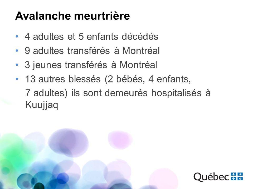 Avalanche meurtrière 4 adultes et 5 enfants décédés 9 adultes transférés à Montréal 3 jeunes transférés à Montréal 13 autres blessés (2 bébés, 4 enfan